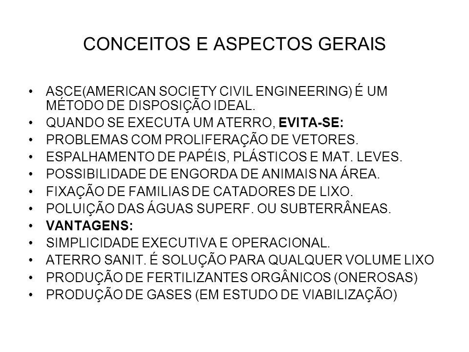 CONCEITOS E ASPECTOS GERAIS