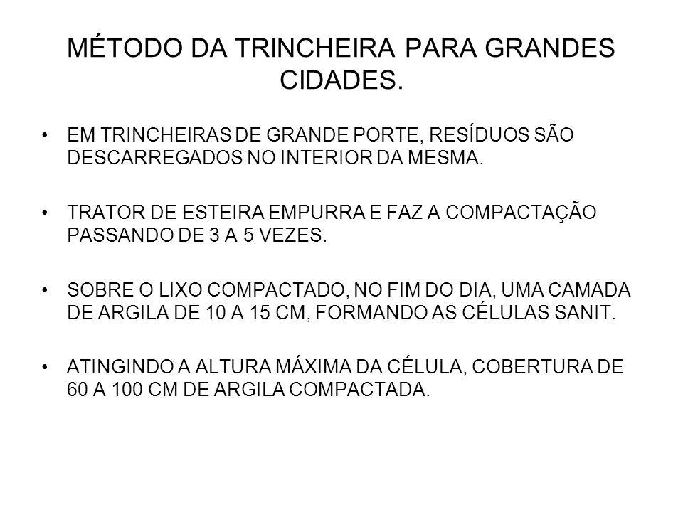 MÉTODO DA TRINCHEIRA PARA GRANDES CIDADES.