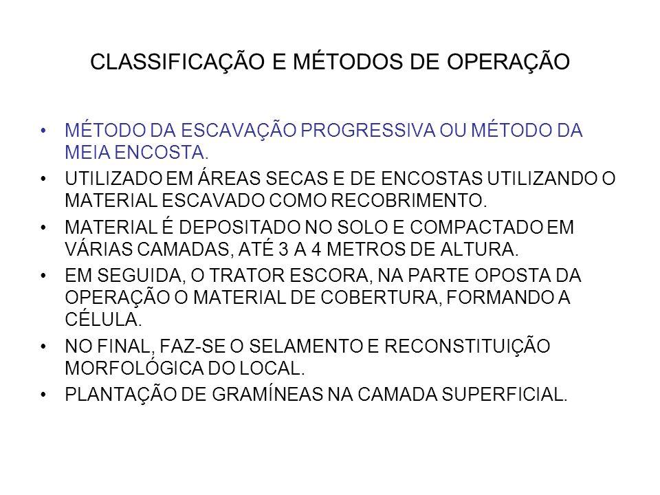 CLASSIFICAÇÃO E MÉTODOS DE OPERAÇÃO
