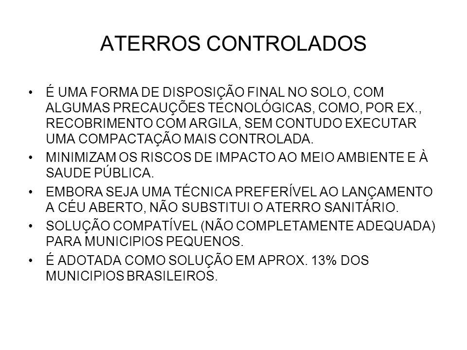 ATERROS CONTROLADOS