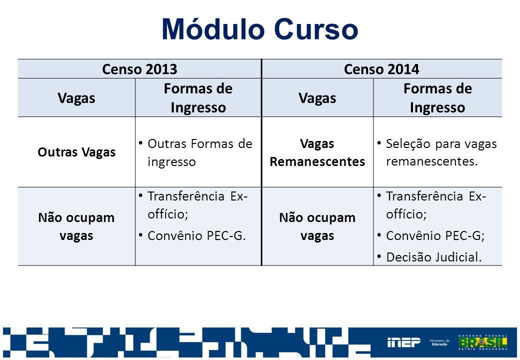 Módulo Curso Censo 2013 Censo 2014 Vagas Formas de Ingresso
