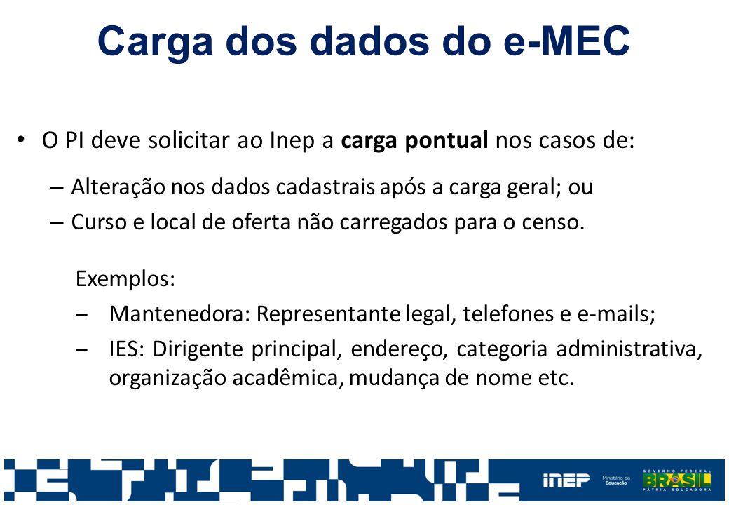 Carga dos dados do e-MEC