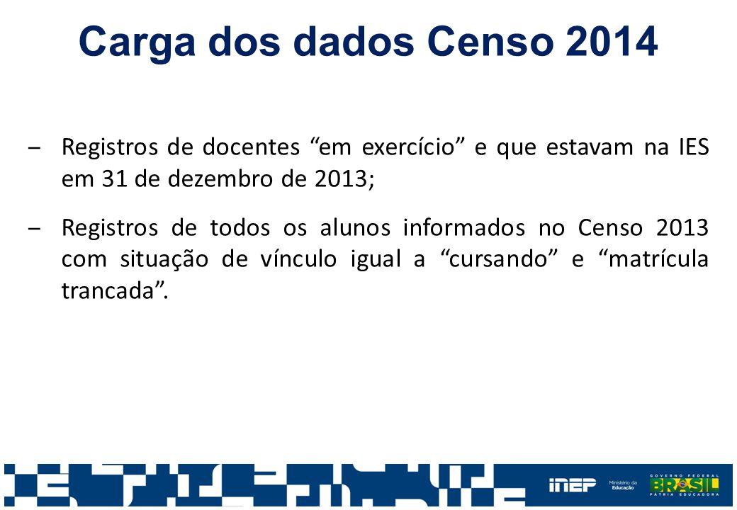 Carga dos dados Censo 2014 Registros de docentes em exercício e que estavam na IES em 31 de dezembro de 2013;