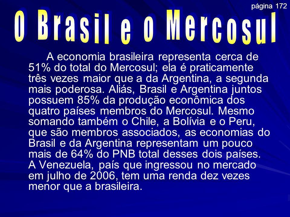 página 172 O Brasil e o Mercosul.
