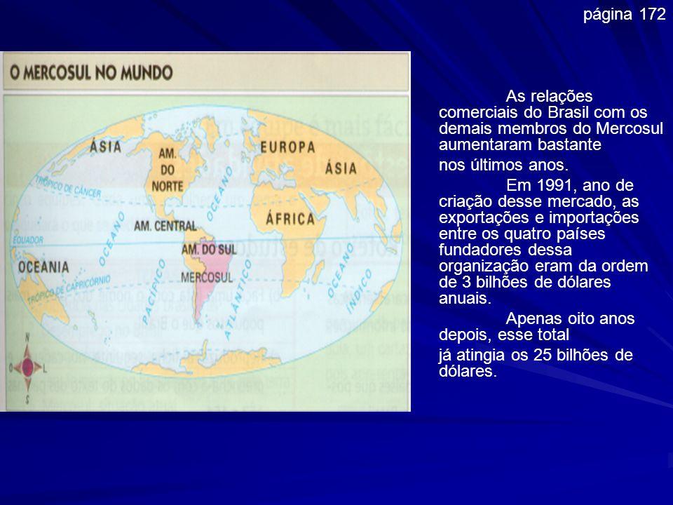 página 172 As relações comerciais do Brasil com os demais membros do Mercosul aumentaram bastante. nos últimos anos.