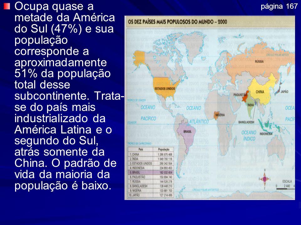 Ocupa quase a metade da América do Sul (47%) e sua população corresponde a aproximadamente 51% da população total desse subcontinente. Trata-se do país mais industrializado da América Latina e o segundo do Sul, atrás somente da China. O padrão de vida da maioria da população é baixo.