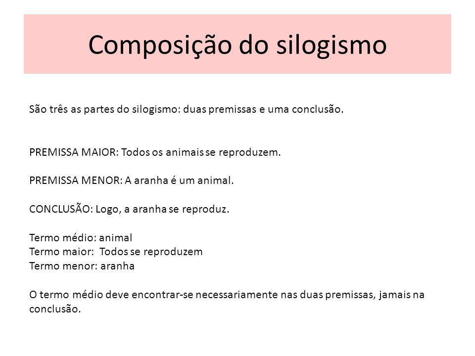 Composição do silogismo