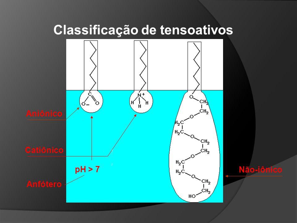 Classificação de tensoativos