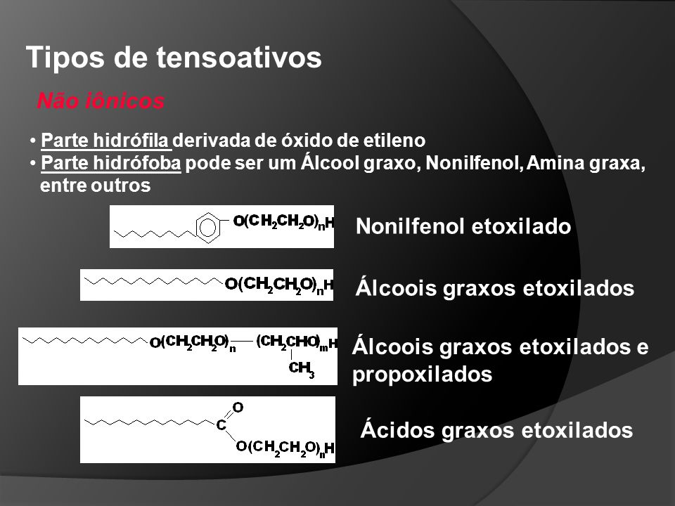 Tipos de tensoativos Não iônicos Nonilfenol etoxilado