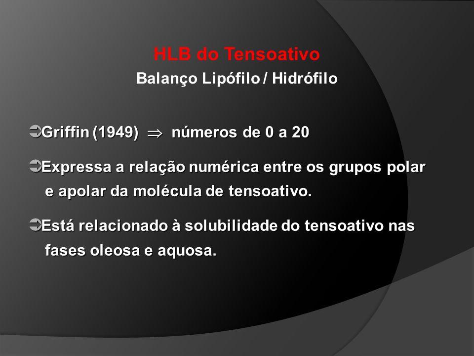 Balanço Lipófilo / Hidrófilo
