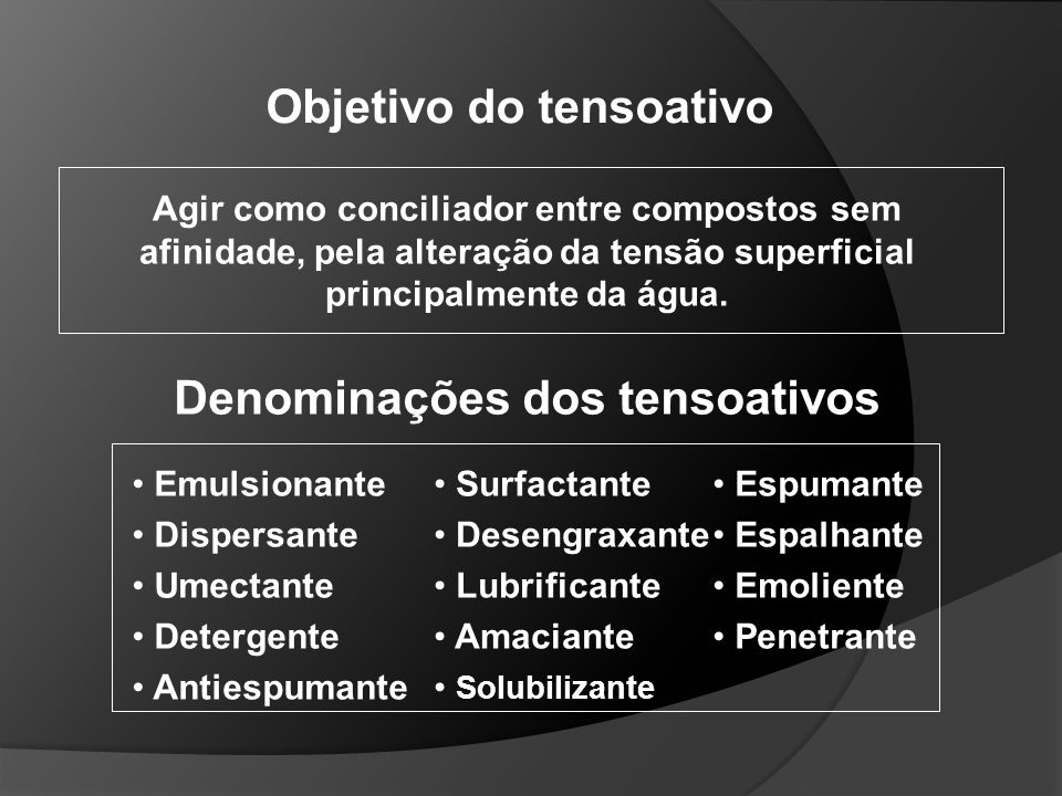 Objetivo do tensoativo