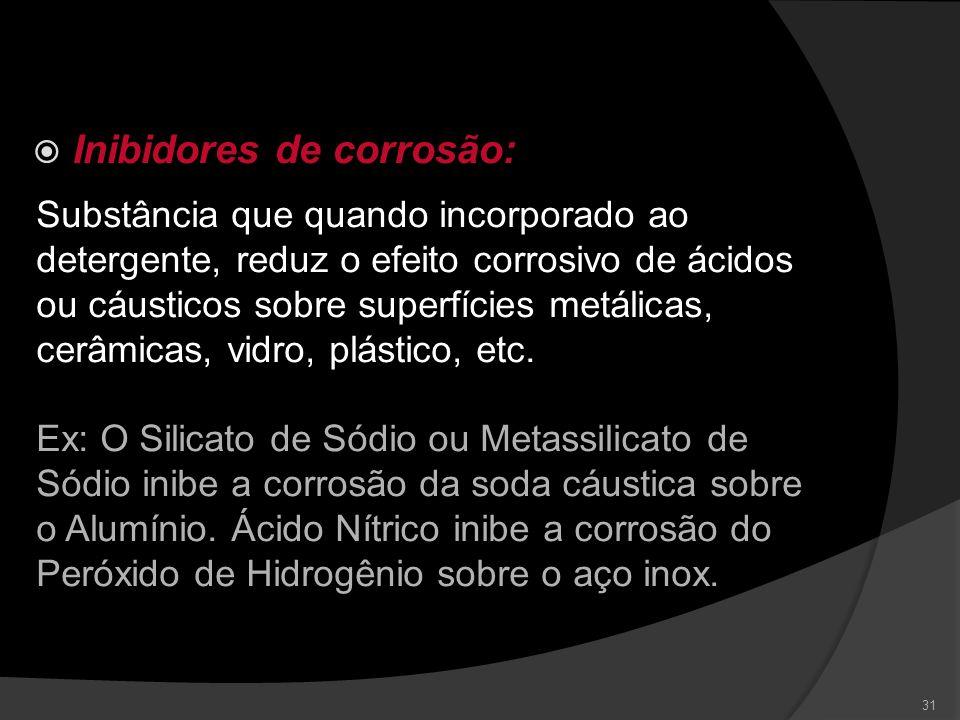 Inibidores de corrosão: