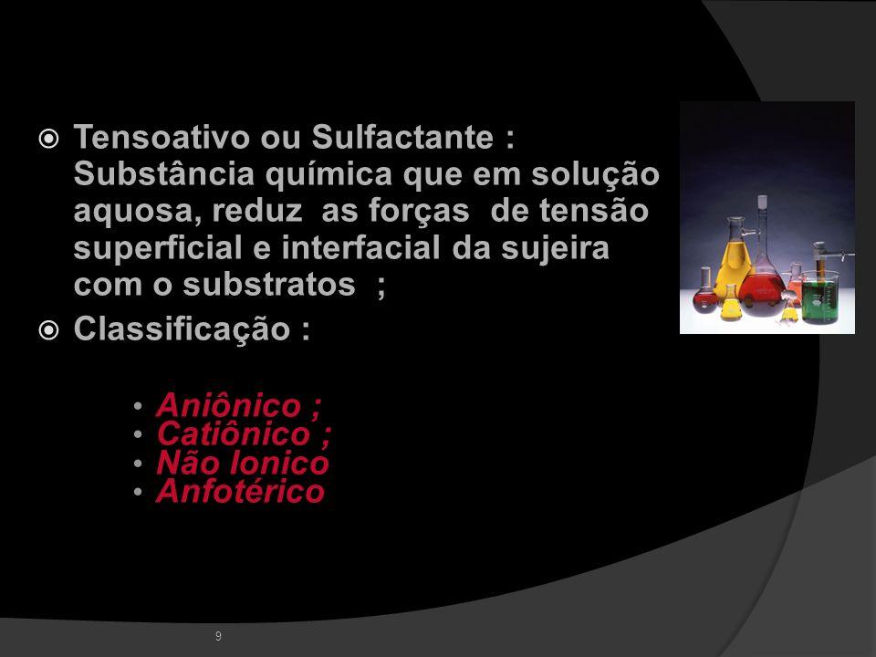 Tensoativo ou Sulfactante : Substância química que em solução aquosa, reduz as forças de tensão superficial e interfacial da sujeira com o substratos ;