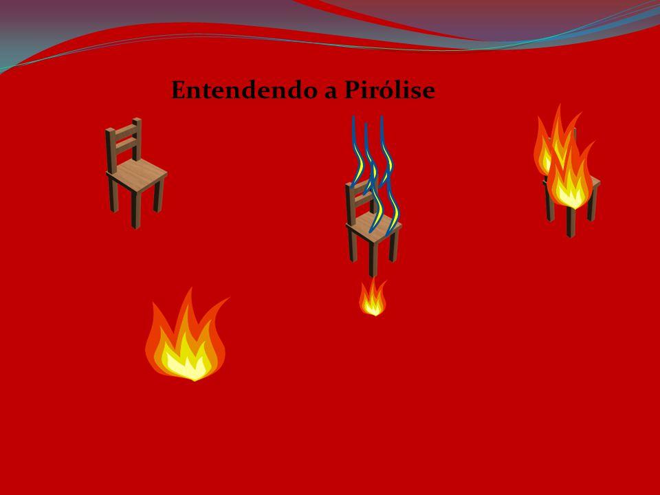 Entendendo a Pirólise