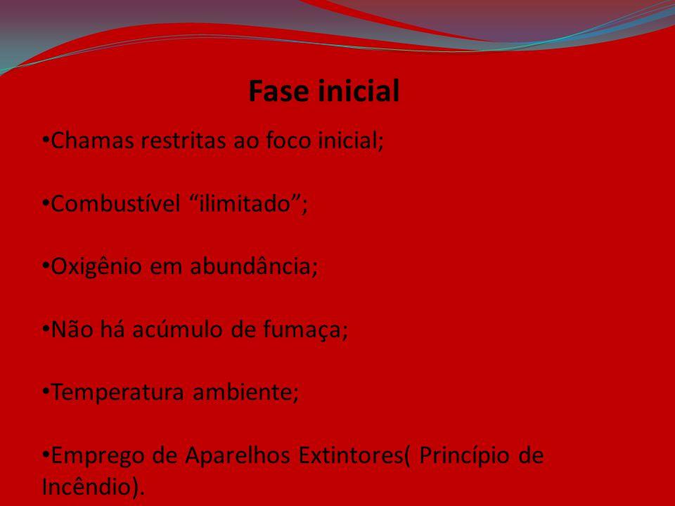 Fase inicial Chamas restritas ao foco inicial;