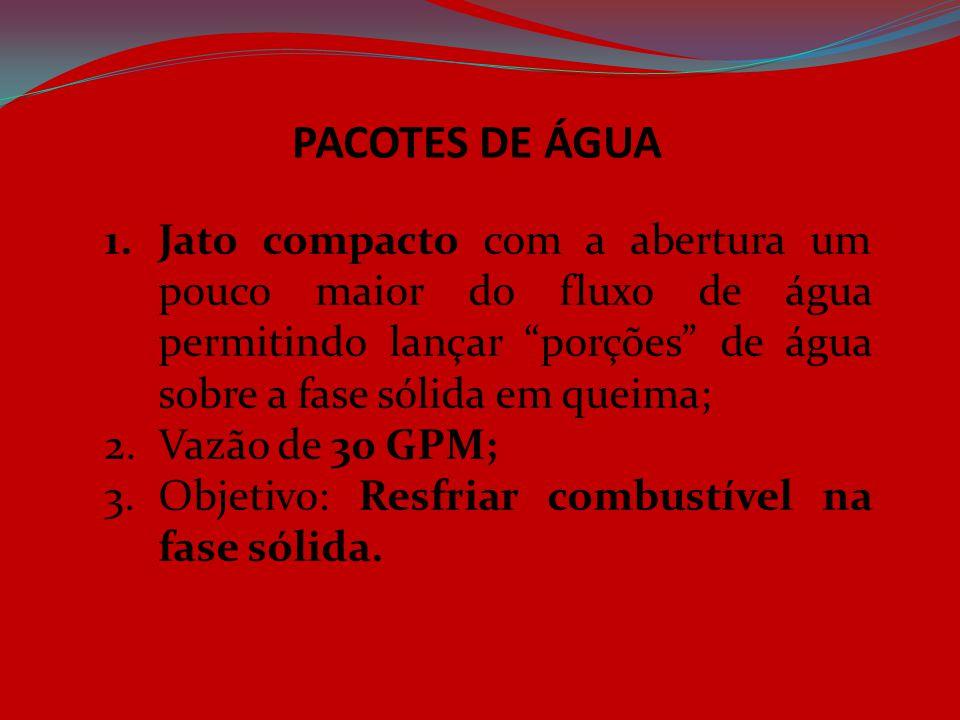PACOTES DE ÁGUA Jato compacto com a abertura um pouco maior do fluxo de água permitindo lançar porções de água sobre a fase sólida em queima;