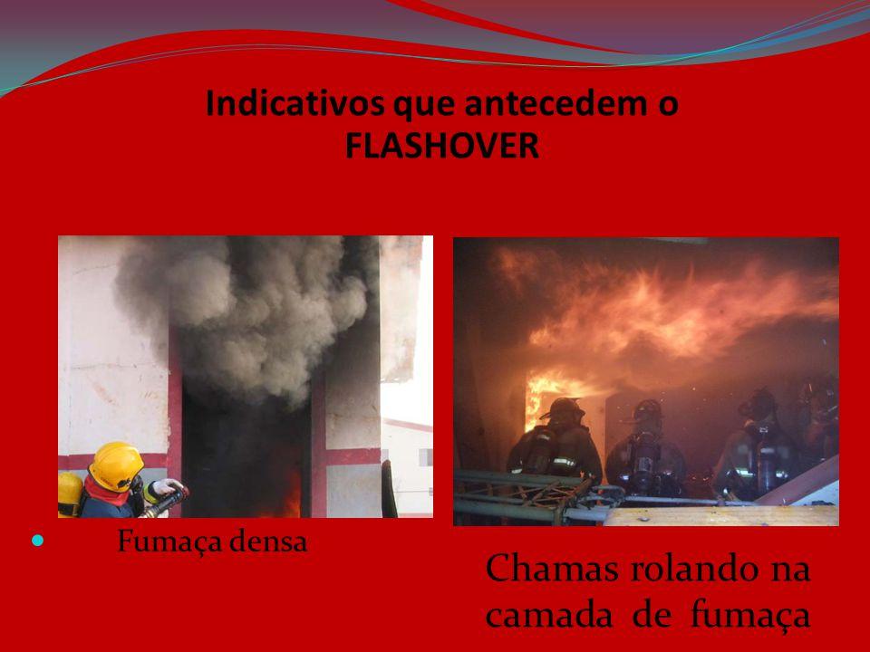 Indicativos que antecedem o FLASHOVER