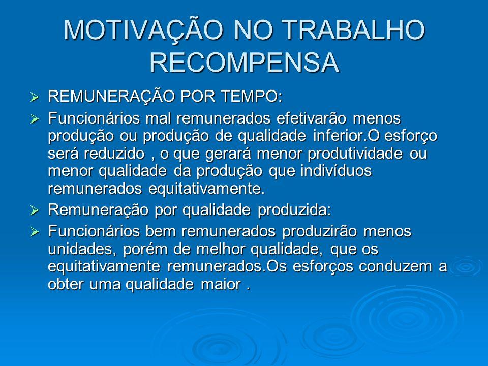 MOTIVAÇÃO NO TRABALHO RECOMPENSA