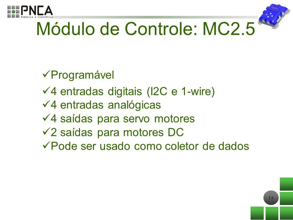 Módulo de Controle: MC2.5 Programável