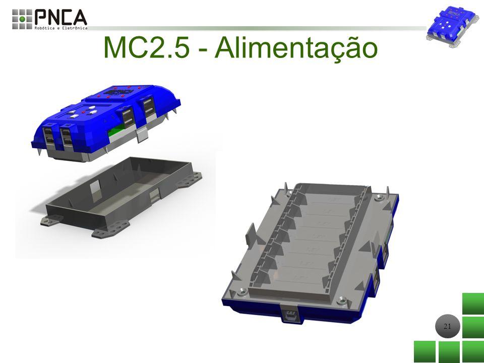 MC2.5 - Alimentação