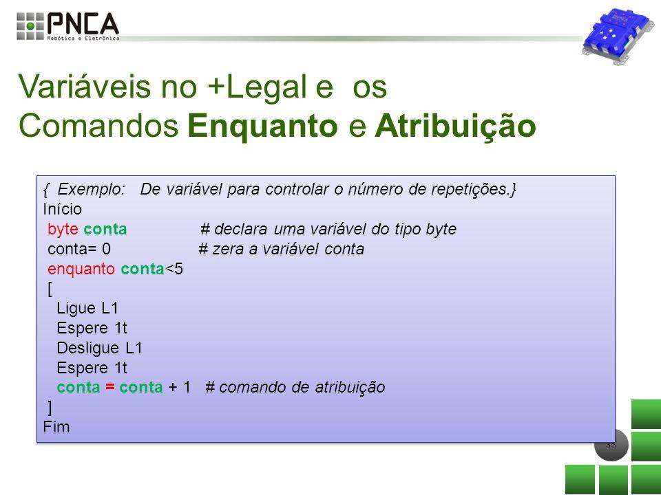 Variáveis no +Legal e os Comandos Enquanto e Atribuição
