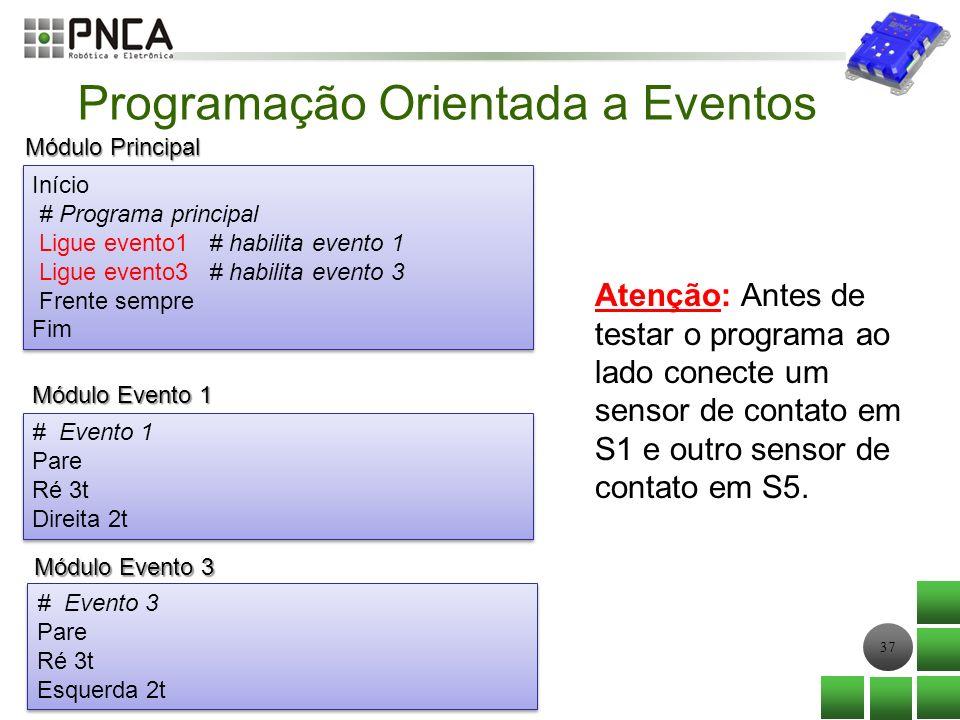 Programação Orientada a Eventos