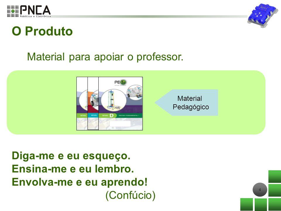 O Produto Material para apoiar o professor.
