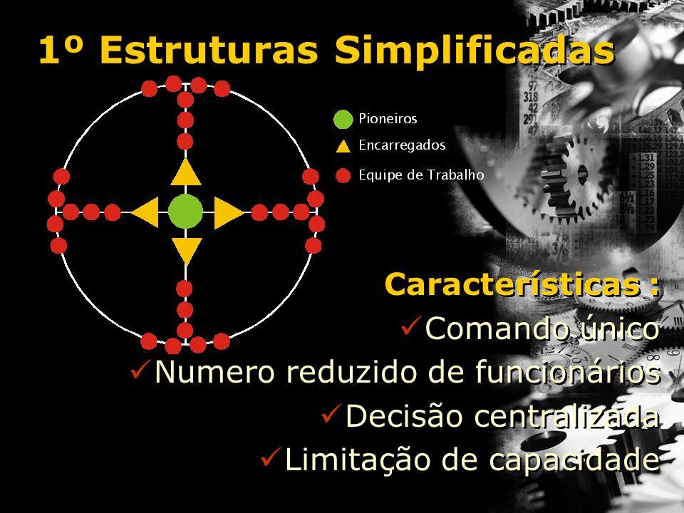1º Estruturas Simplificadas