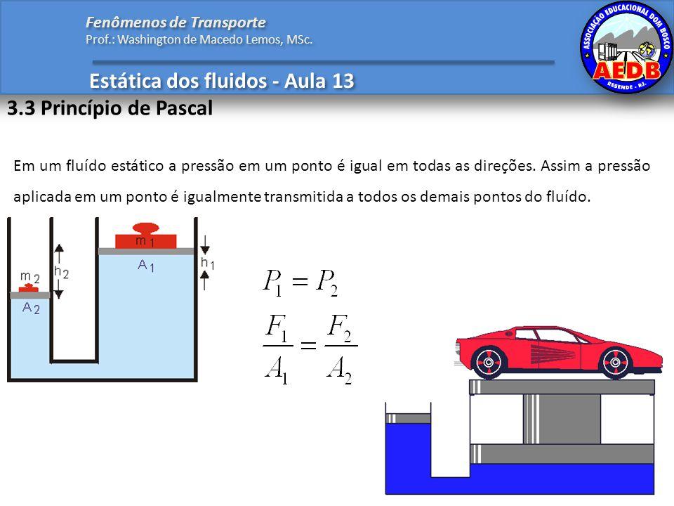 Estática dos fluidos - Aula 13 3.3 Princípio de Pascal