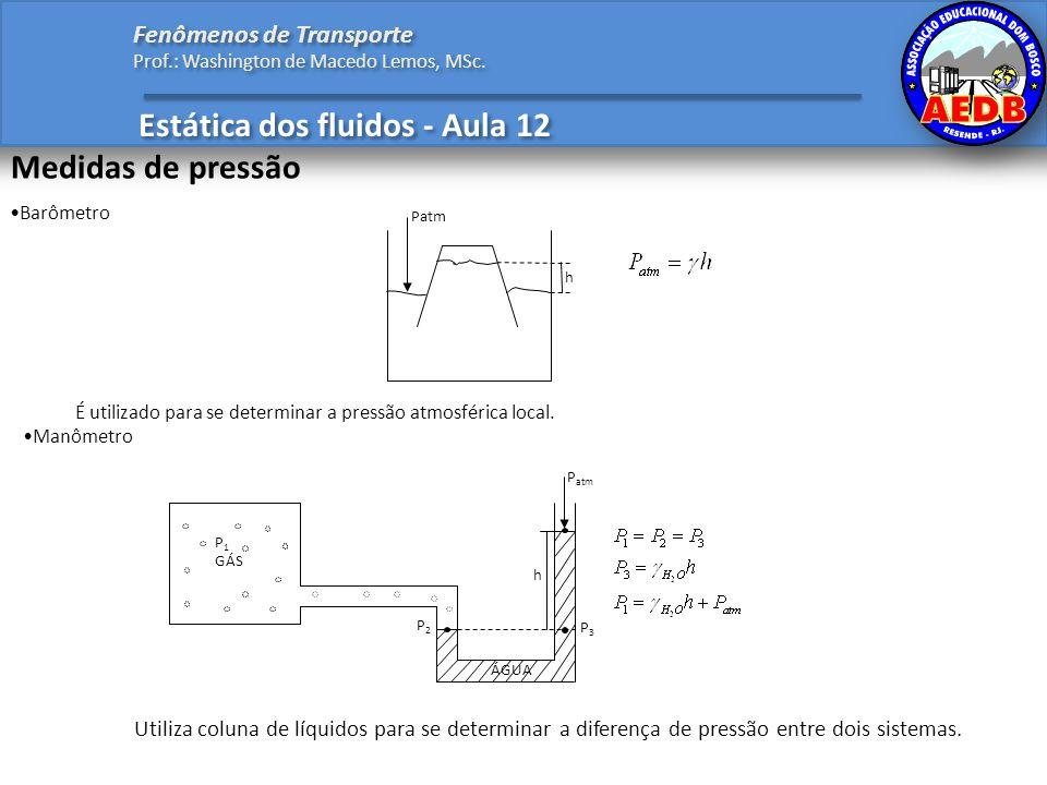Estática dos fluidos - Aula 12 Medidas de pressão