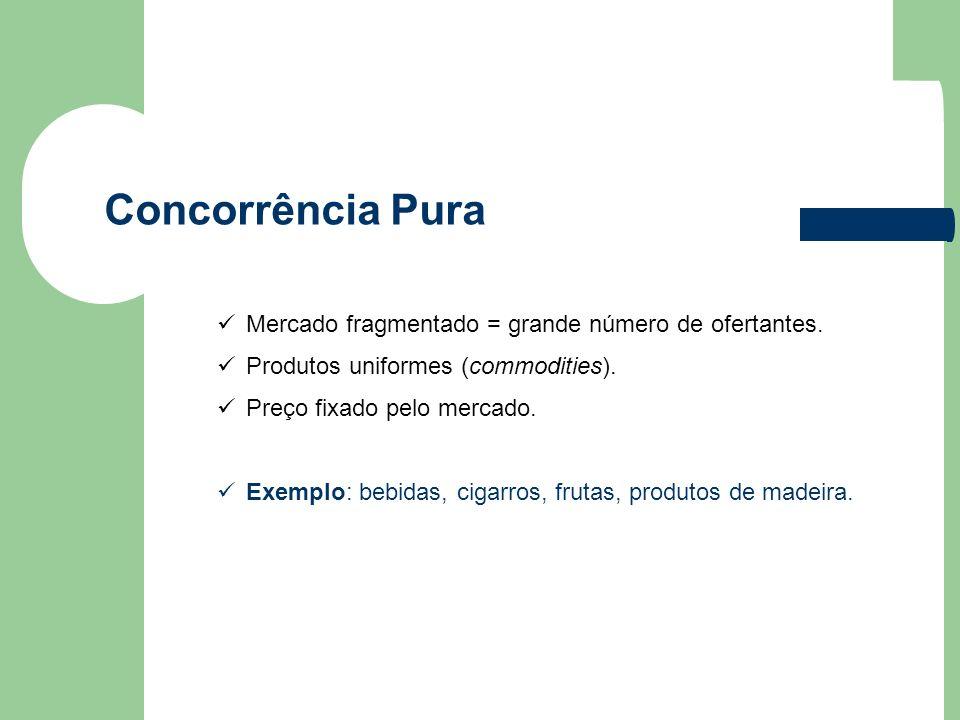 Concorrência Pura Mercado fragmentado = grande número de ofertantes.