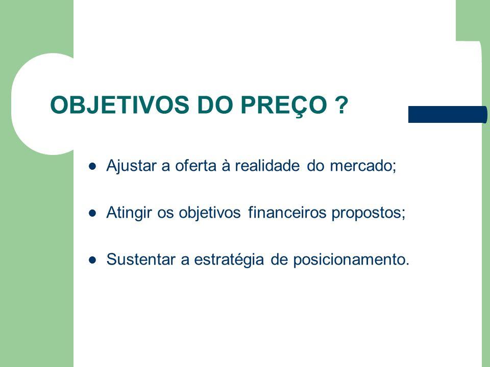 OBJETIVOS DO PREÇO Ajustar a oferta à realidade do mercado;