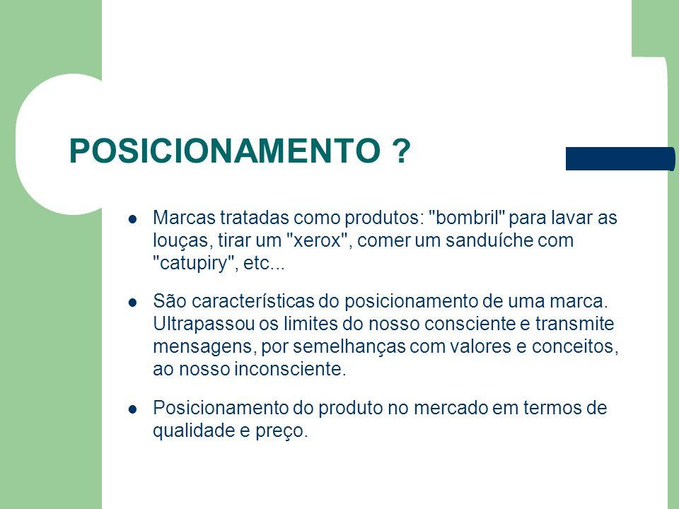 POSICIONAMENTO Marcas tratadas como produtos: bombril para lavar as louças, tirar um xerox , comer um sanduíche com catupiry , etc...