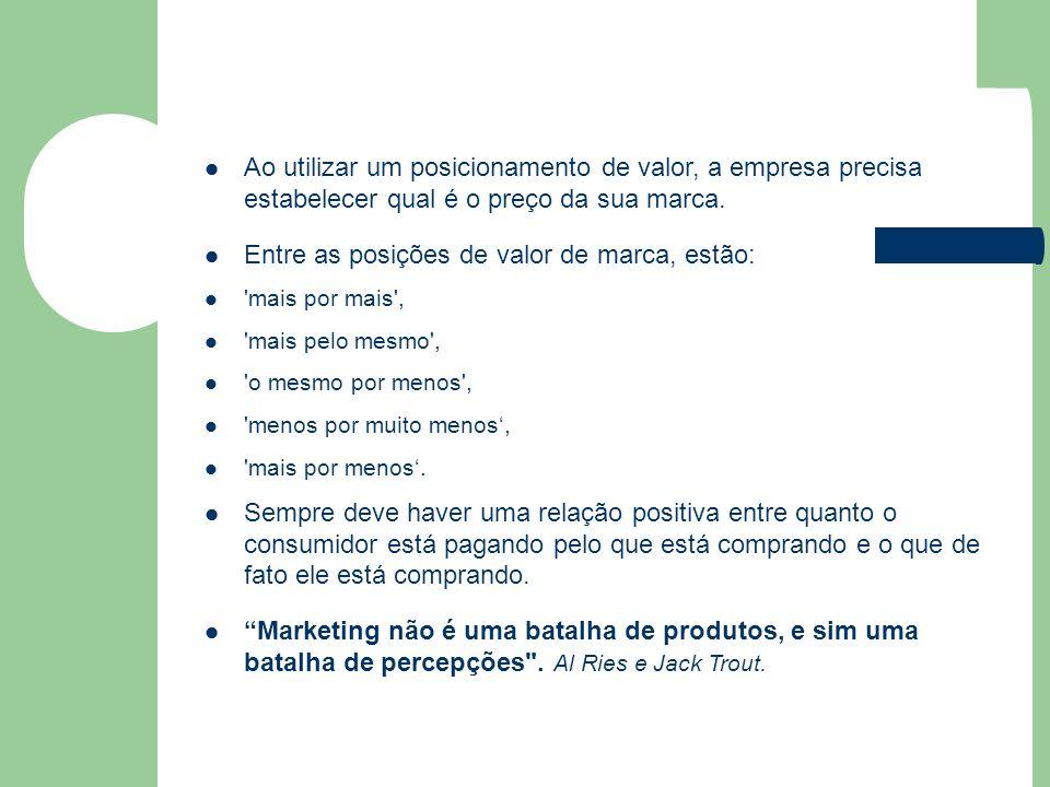Entre as posições de valor de marca, estão: