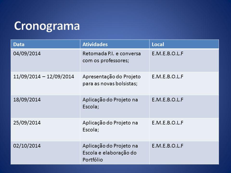 Cronograma Data Atividades Local 04/09/2014