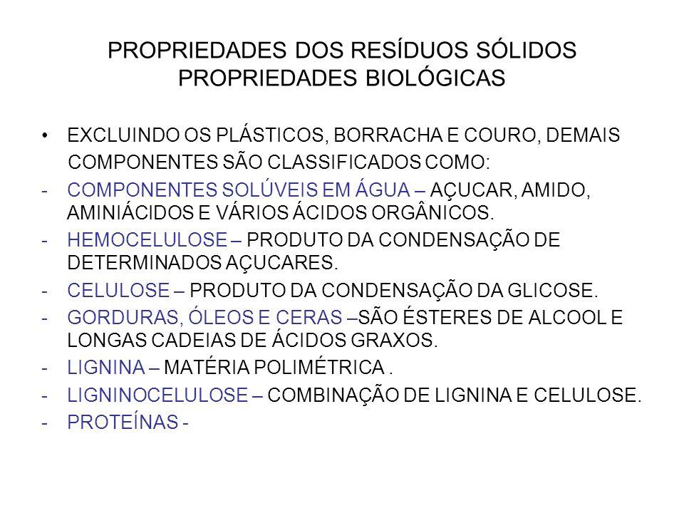 PROPRIEDADES DOS RESÍDUOS SÓLIDOS PROPRIEDADES BIOLÓGICAS
