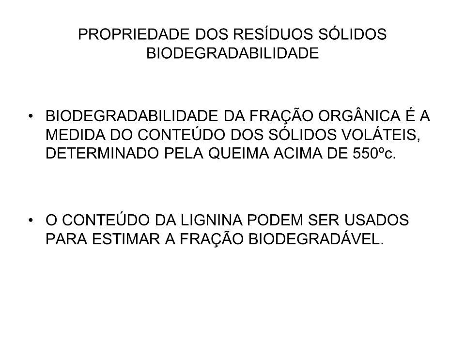 PROPRIEDADE DOS RESÍDUOS SÓLIDOS BIODEGRADABILIDADE