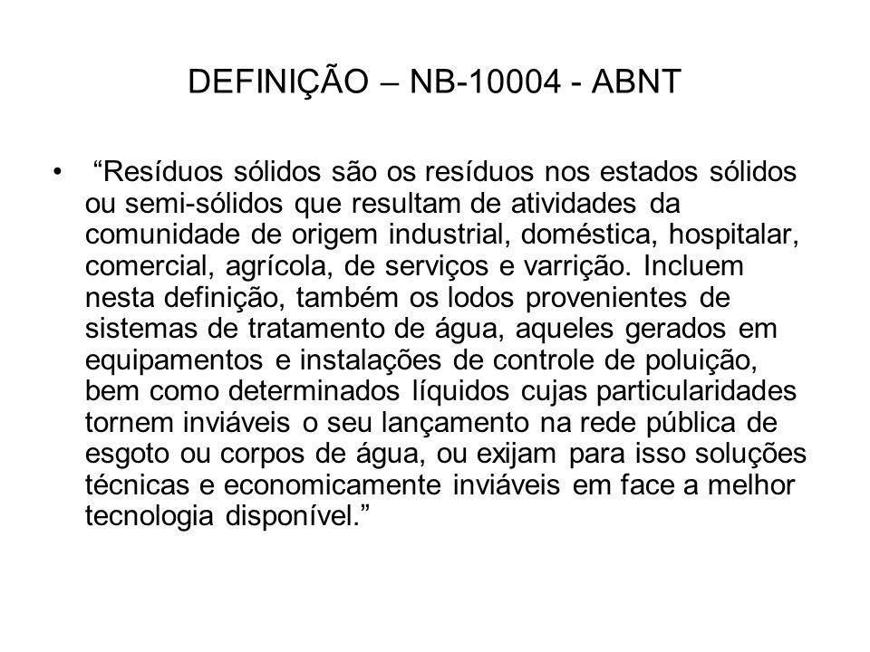 DEFINIÇÃO – NB-10004 - ABNT