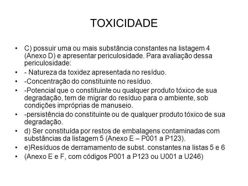 TOXICIDADE C) possuir uma ou mais substância constantes na listagem 4 (Anexo D) e apresentar periculosidade. Para avaliação dessa periculosidade: