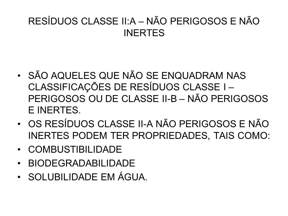 RESÍDUOS CLASSE II:A – NÃO PERIGOSOS E NÃO INERTES