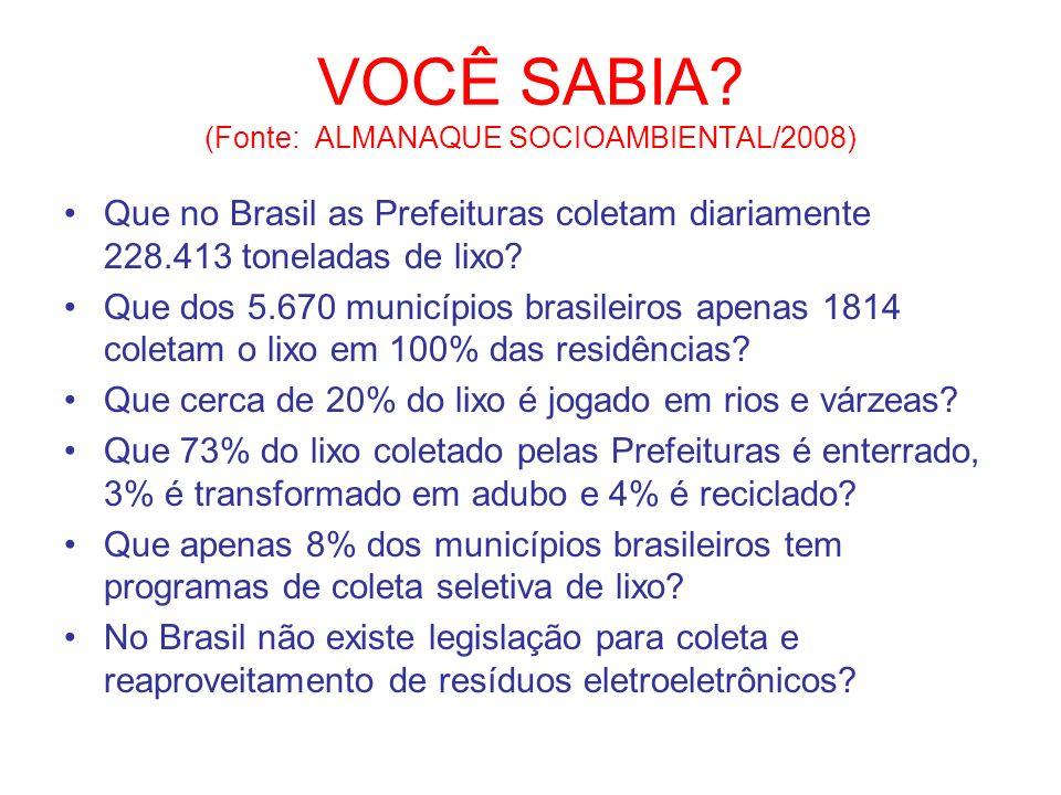 VOCÊ SABIA (Fonte: ALMANAQUE SOCIOAMBIENTAL/2008)