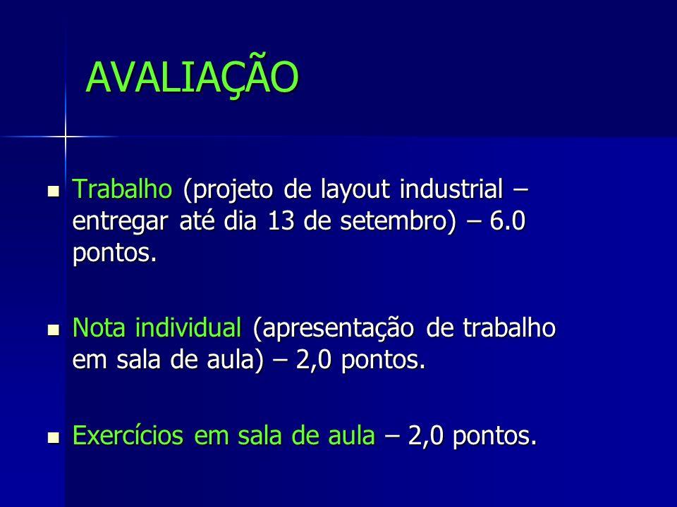 AVALIAÇÃOTrabalho (projeto de layout industrial – entregar até dia 13 de setembro) – 6.0 pontos.