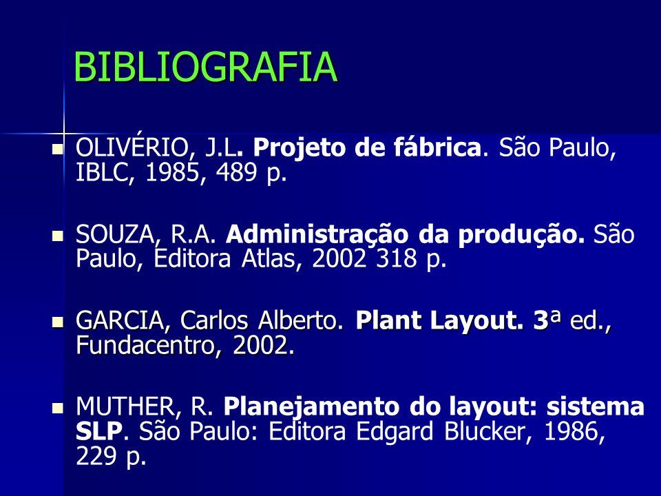 BIBLIOGRAFIAOLIVÉRIO, J.L. Projeto de fábrica. São Paulo, IBLC, 1985, 489 p.