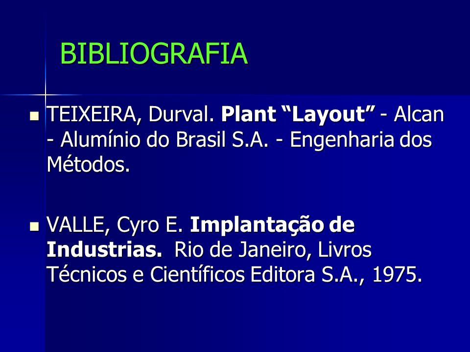 BIBLIOGRAFIA TEIXEIRA, Durval. Plant Layout - Alcan - Alumínio do Brasil S.A. - Engenharia dos Métodos.