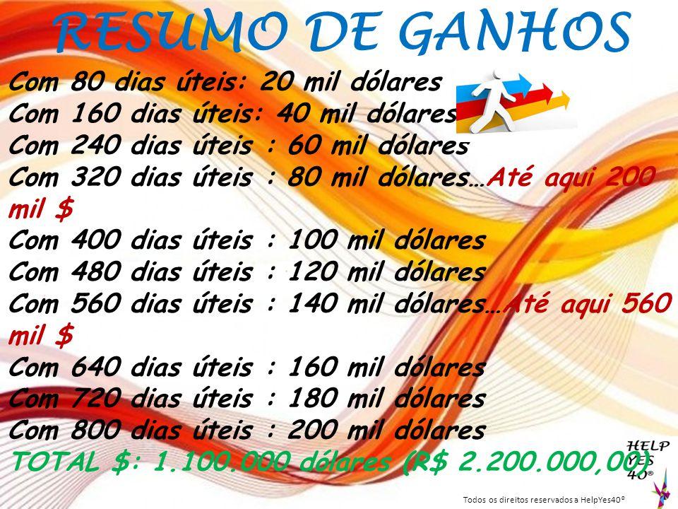 RESUMO DE GANHOS Com 80 dias úteis: 20 mil dólares