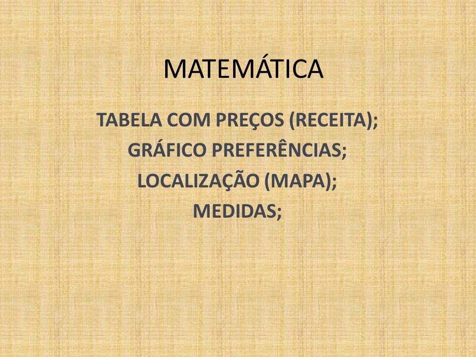TABELA COM PREÇOS (RECEITA); GRÁFICO PREFERÊNCIAS;