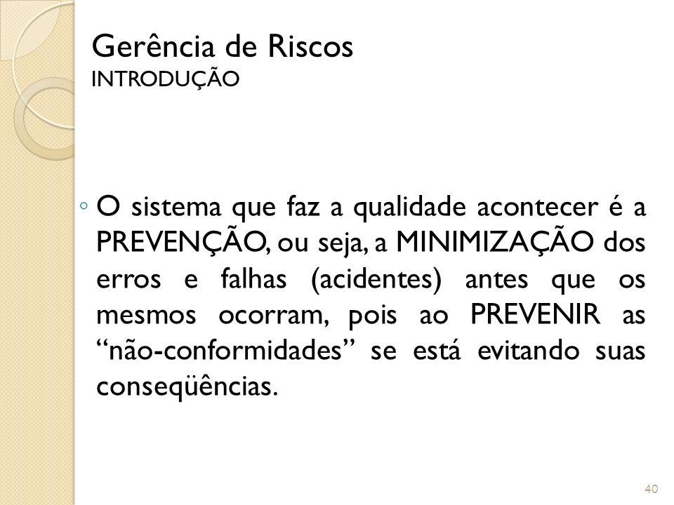 Gerência de Riscos INTRODUÇÃO.