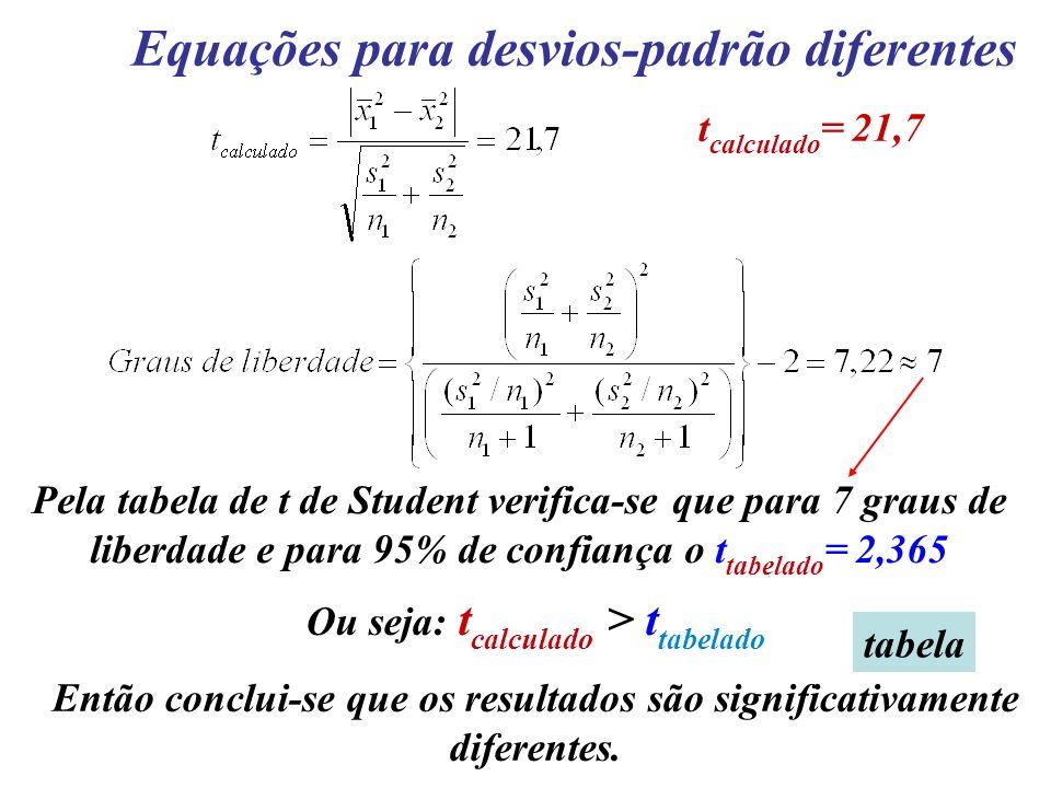 Equações para desvios-padrão diferentes