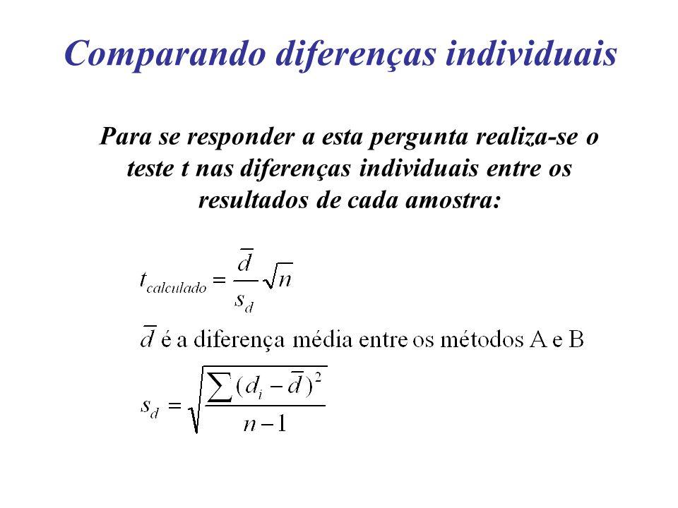 Comparando diferenças individuais