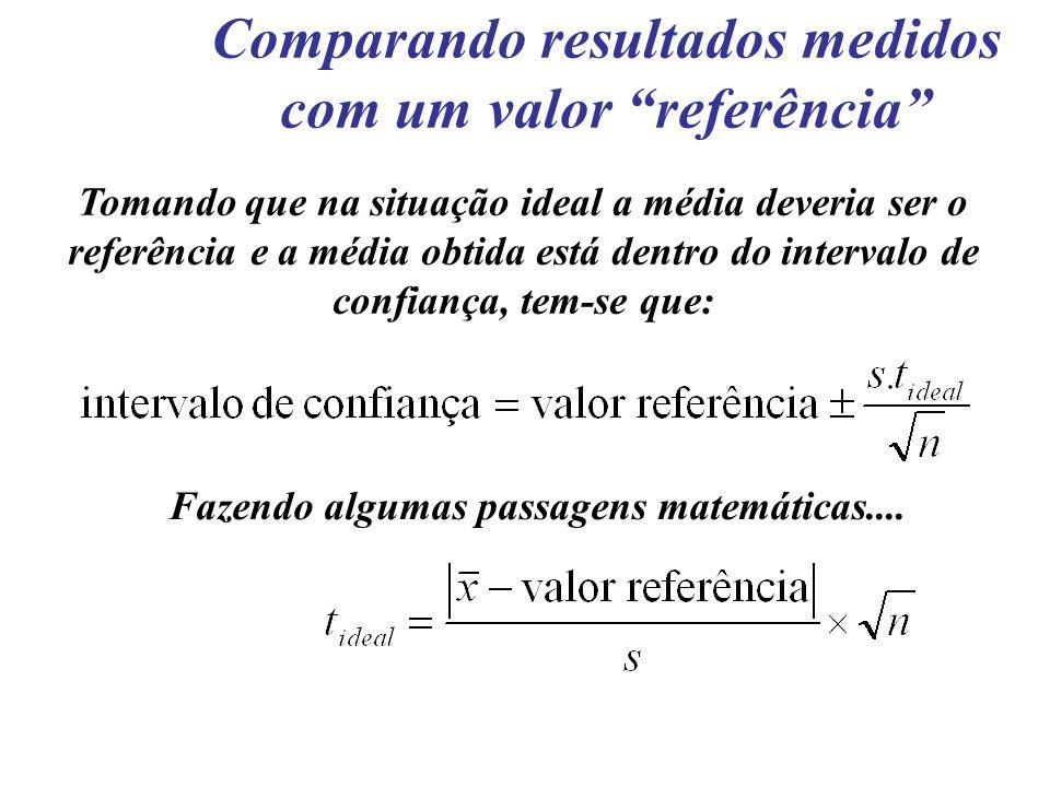 Comparando resultados medidos com um valor referência